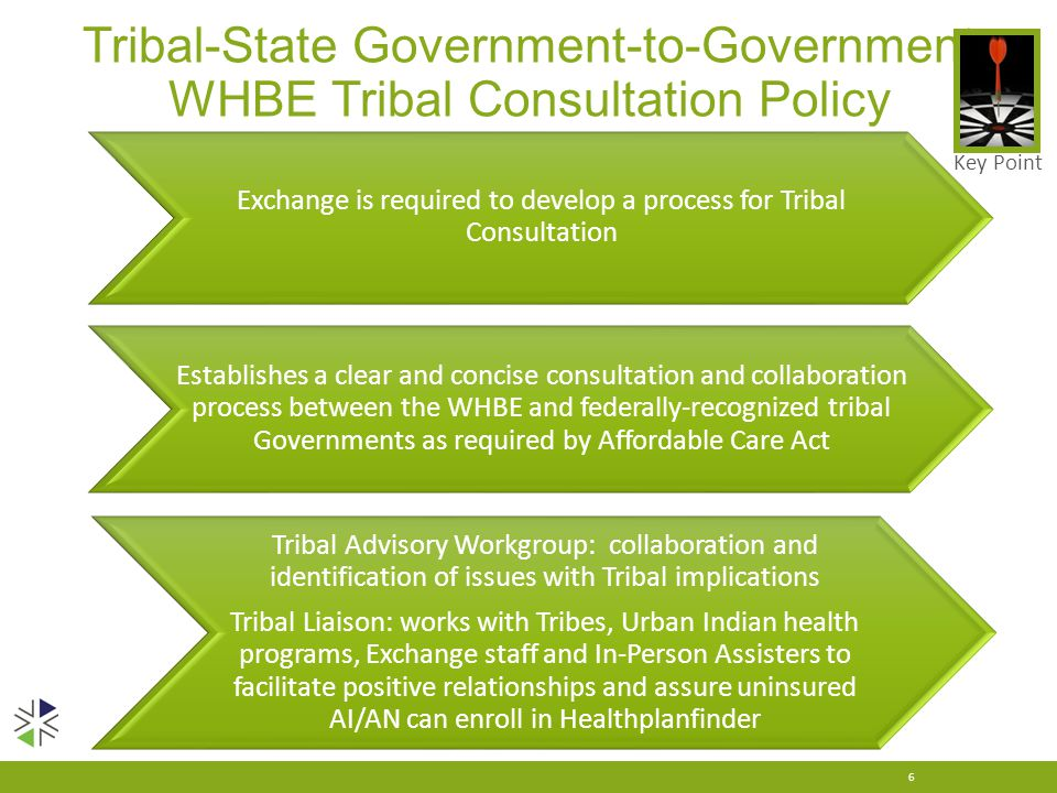 6 Tribal-State Government-to-Government WHBE Tribal Consultation Policy Exchange is required to develop a process for Tribal Consultation Establishes a clear and concise consultation and collaboration process between the WHBE and federally-recognized tribal Governments as required by Affordable Care Act Tribal Advisory Workgroup: collaboration and identification of issues with Tribal implications Tribal Liaison: works with Tribes, Urban Indian health programs, Exchange staff and In-Person Assisters to facilitate positive relationships and assure uninsured AI/AN can enroll in Healthplanfinder Key Point