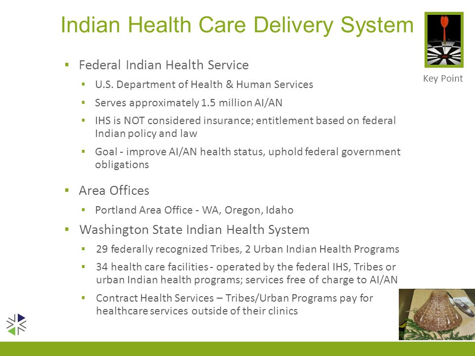 Indian Health Care Delivery System ▪ Federal Indian Health Service ▪ U.S. Department of Health & Human Services ▪ Serves approximately 1.5 million AI/