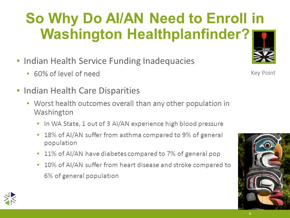 So Why Do AI/AN Need to Enroll in Washington Healthplanfinder.