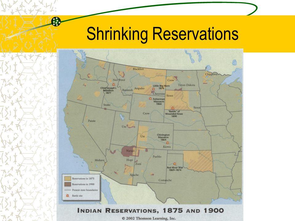 Shrinking Reservations