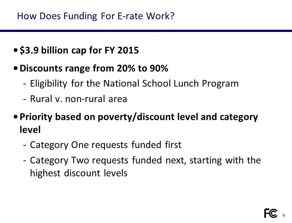 How Does Funding For E-rate Work? $3.9 billion cap for FY 2015 Discounts range from 20% to 90% -Eligibility for the National School Lunch Program -Rur