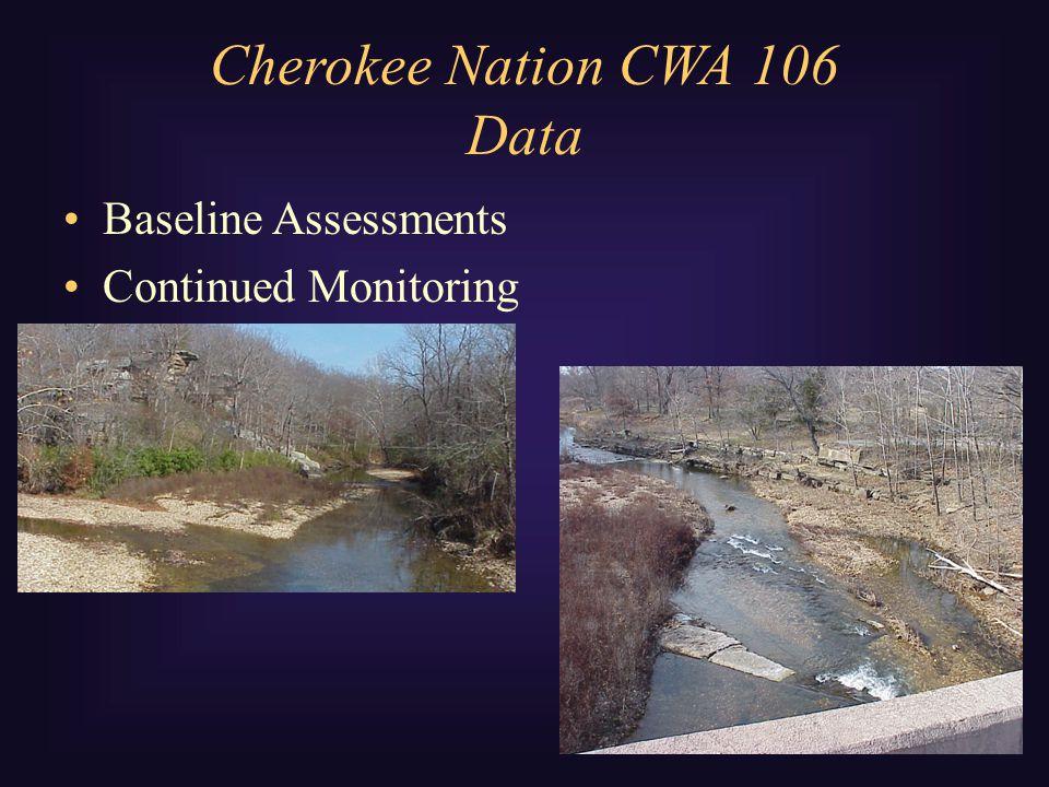 Cherokee Nation Air Quality Monitoring Data Cherokee Nation enters data in EPA's Air Quality System (AQS) database
