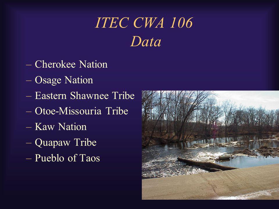 ITEC CWA 106 Data