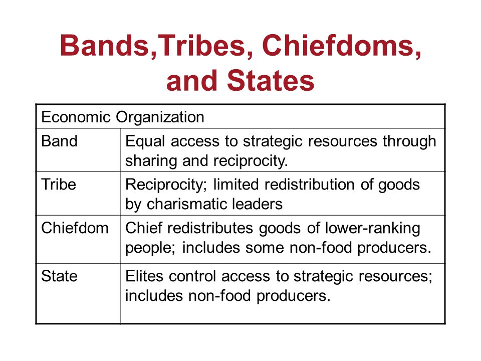 Bands,Tribes, Chiefdoms, and States Economic Organization BandEqual access to strategic resources through sharing and reciprocity. TribeReciprocity; l