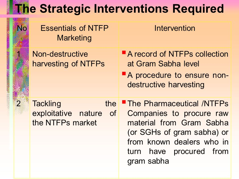 The Strategic Interventions Required NoEssentials of NTFP Marketing Intervention 1Non-destructive harvesting of NTFPs  A record of NTFPs collection a