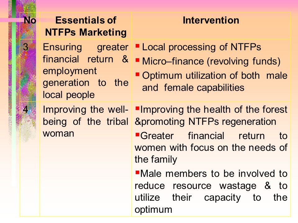 NoEssentials of NTFPs Marketing Intervention 3Ensuring greater financial return & employment generation to the local people  Local processing of NTFP