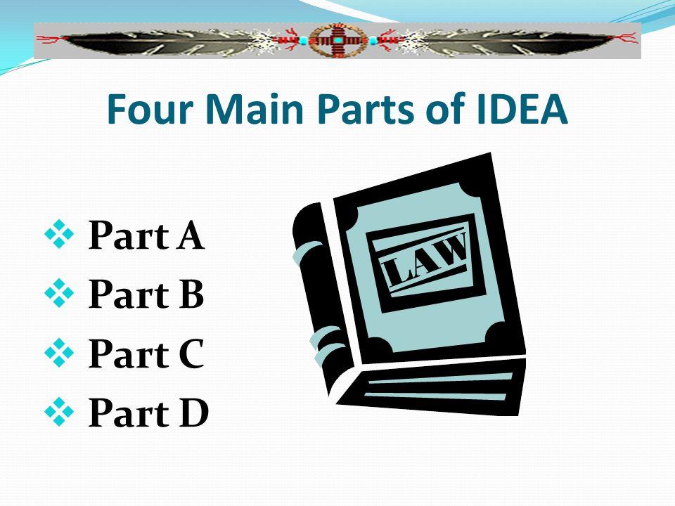 Four Main Parts of IDEA  Part A  Part B  Part C  Part D