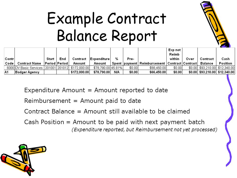 Example Contract Balance Report Expenditure Amount = Amount reported to date Reimbursement = Amount paid to date Contract Balance = Amount still available to be claimed Cash Position = Amount to be paid with next payment batch (Expenditure reported, but Reimbursement not yet processed)