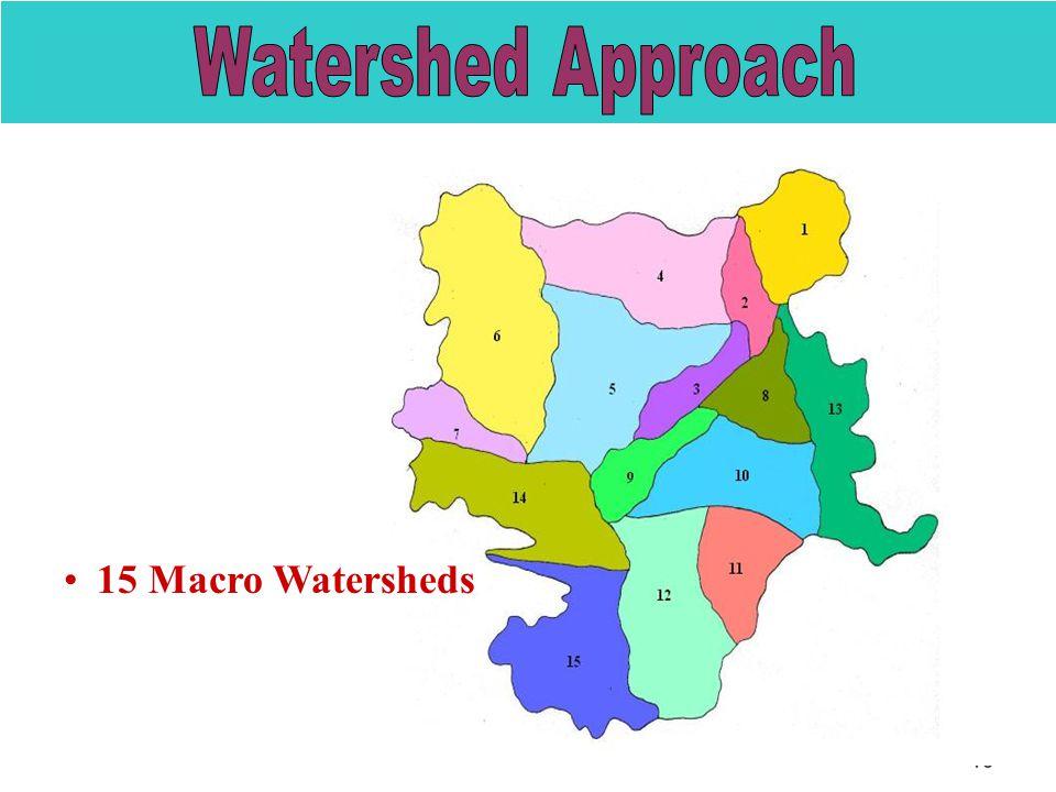 10 15 Macro Watersheds