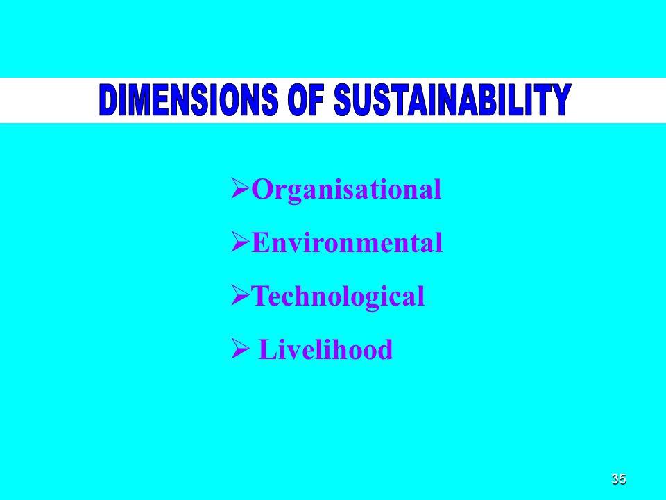 35  Organisational  Environmental  Technological  Livelihood