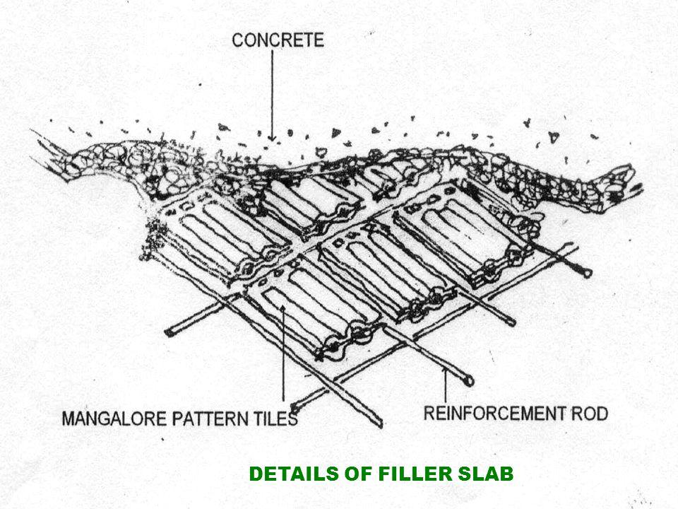 43 DETAILS OF FILLER SLAB