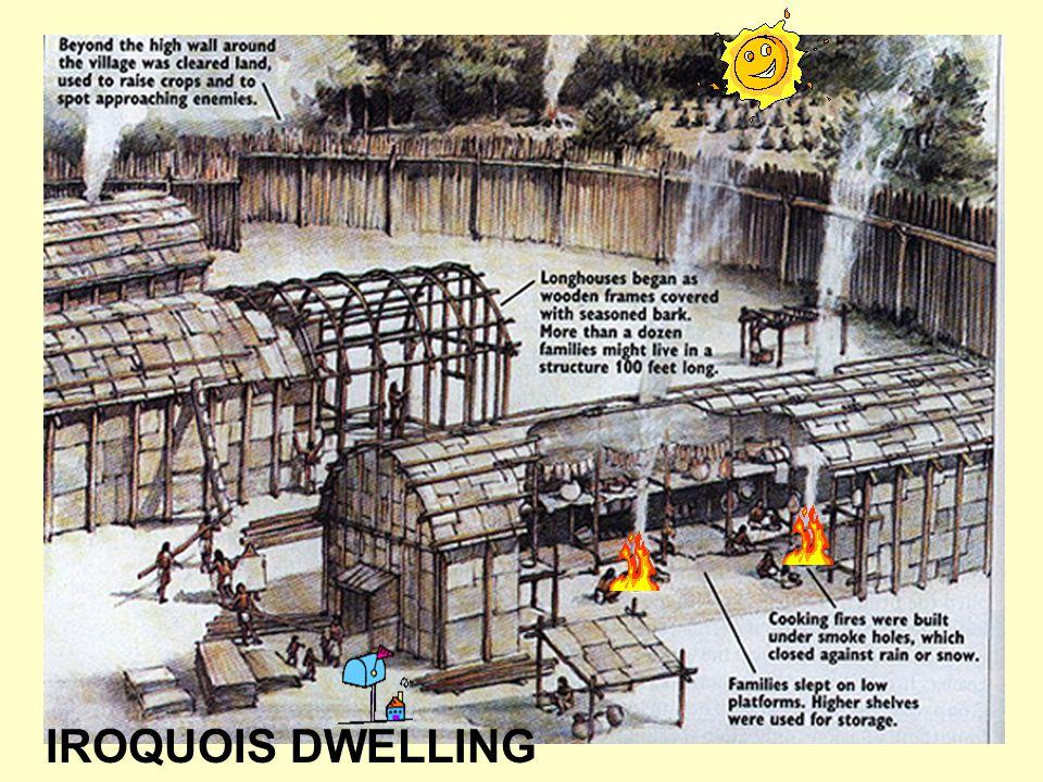 IROQUOIS DWELLING