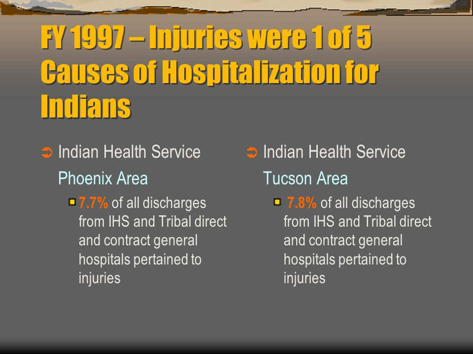 FY 1997 – Injuries were 1 of 5 Causes of Hospitalization for Indians  Indian Health Service Phoenix Area 7.7% of all discharges from IHS and Tribal direct and contract general hospitals pertained to injuries  Indian Health Service Tucson Area 7.8% of all discharges from IHS and Tribal direct and contract general hospitals pertained to injuries