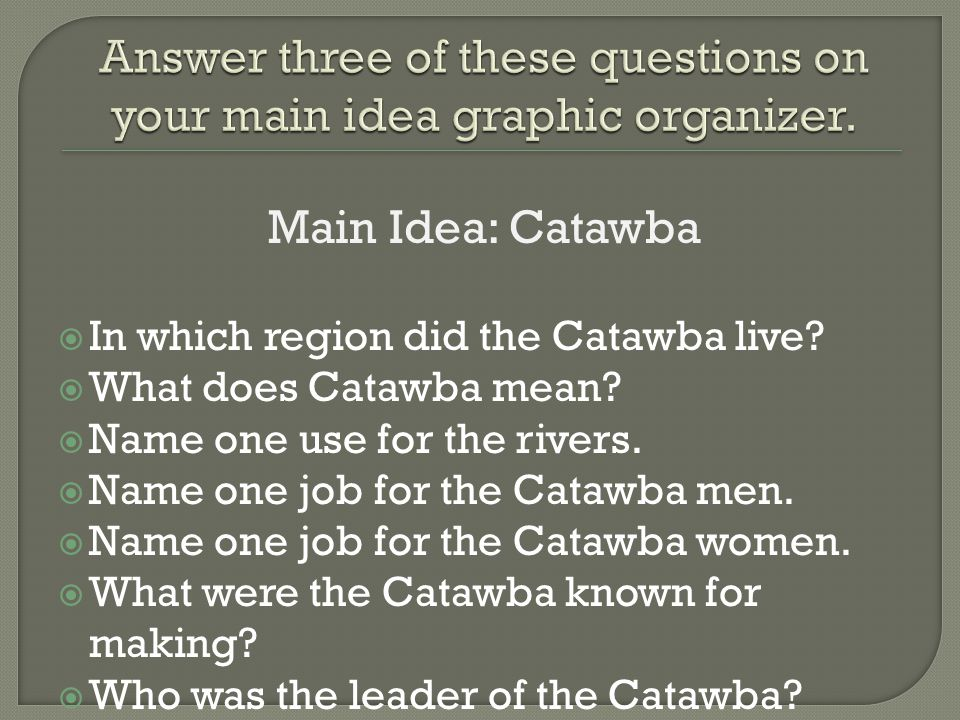  In which region did the Catawba live.  What does Catawba mean.