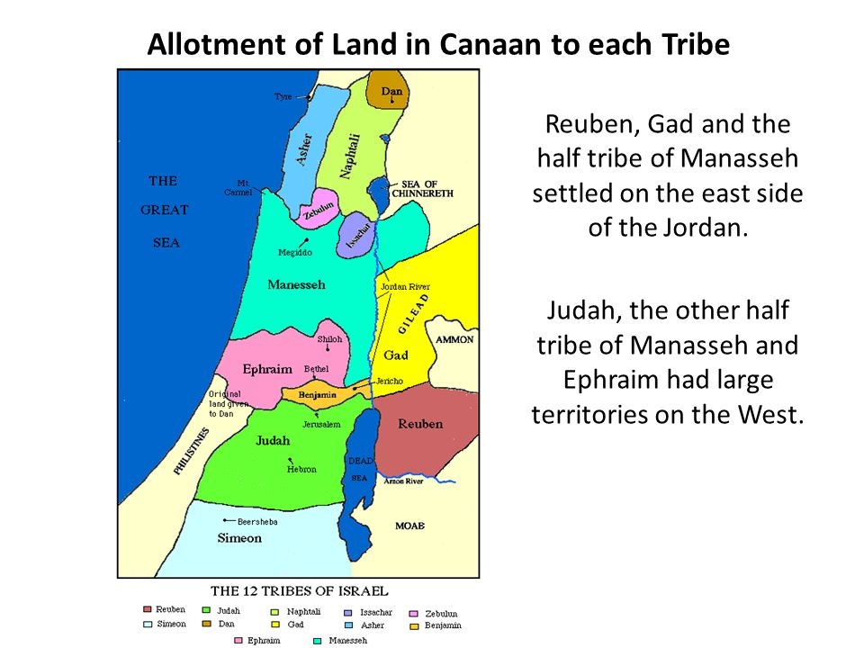 Allotment of Land in Canaan to each Tribe Reuben, Gad and the half tribe of Manasseh settled on the east side of the Jordan.