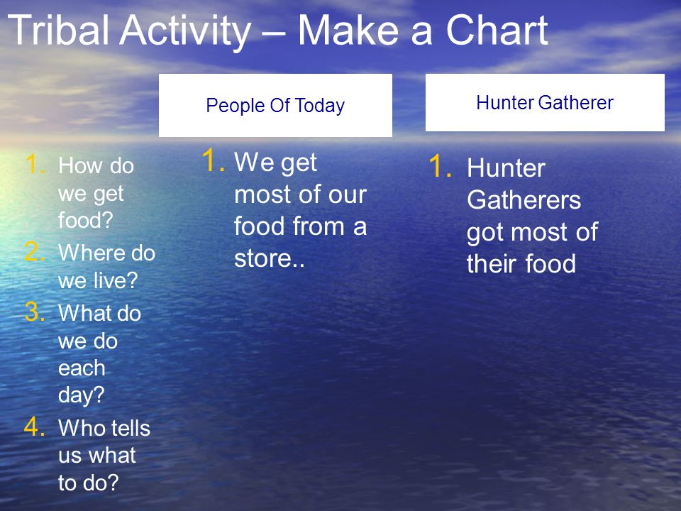 Tribal Activity – Make a Chart 1. How do we get food.