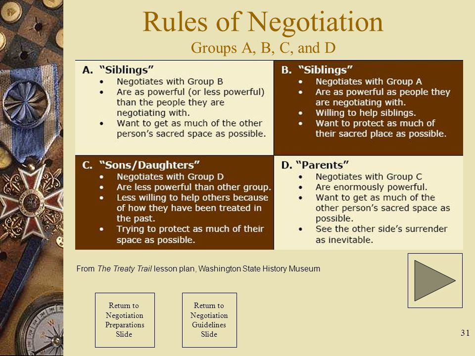 31 Rules of Negotiation Groups A, B, C, and D From The Treaty Trail lesson plan, Washington State History Museum Return to Negotiation Preparations Sl