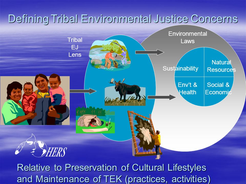 Environmental Laws Tribal EJ Lens Natural Resources Social & Economic Env't & Health Sustainability Defining Tribal Environmental Justice Concerns Relative to Preservation of Cultural Lifestyles and Maintenance of TEK (practices, activities)