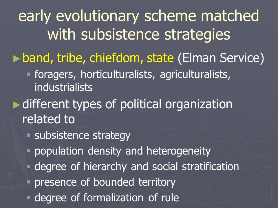 Kinship Centered Political Organization