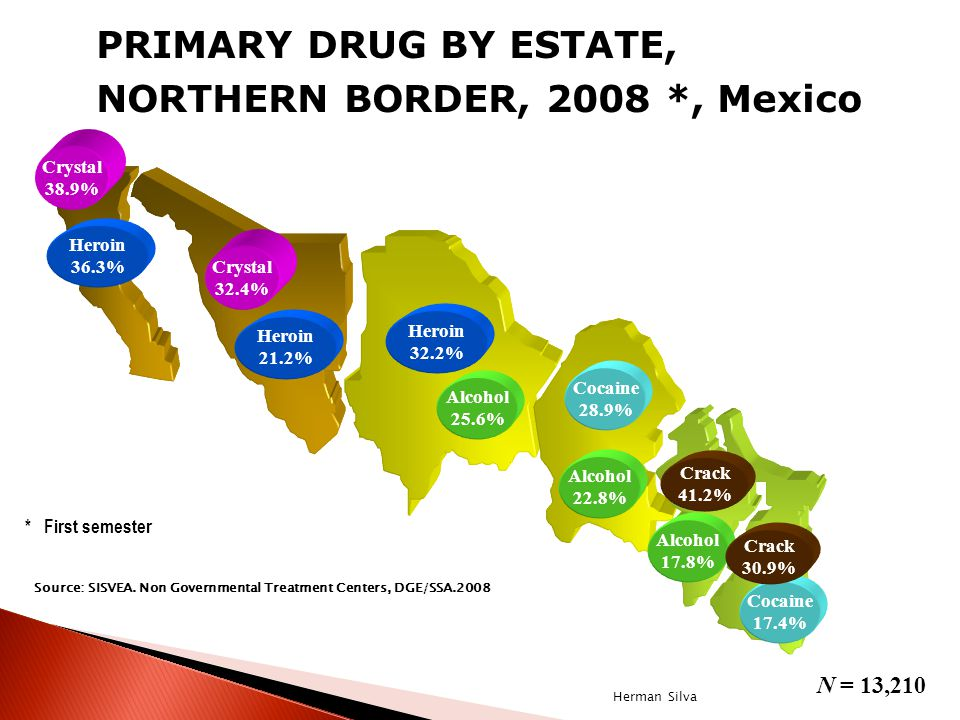 PRIMARY DRUG BY ESTATE, NORTHERN BORDER, 2008 *, Mexico Crystal 38.9% Heroin 32.2% Crack 41.2% Cocaine 17.4% Crystal 32.4% Cocaine 28.9% Alcohol 25.6% Heroin 36.3% Heroin 21.2% Source: SISVEA.
