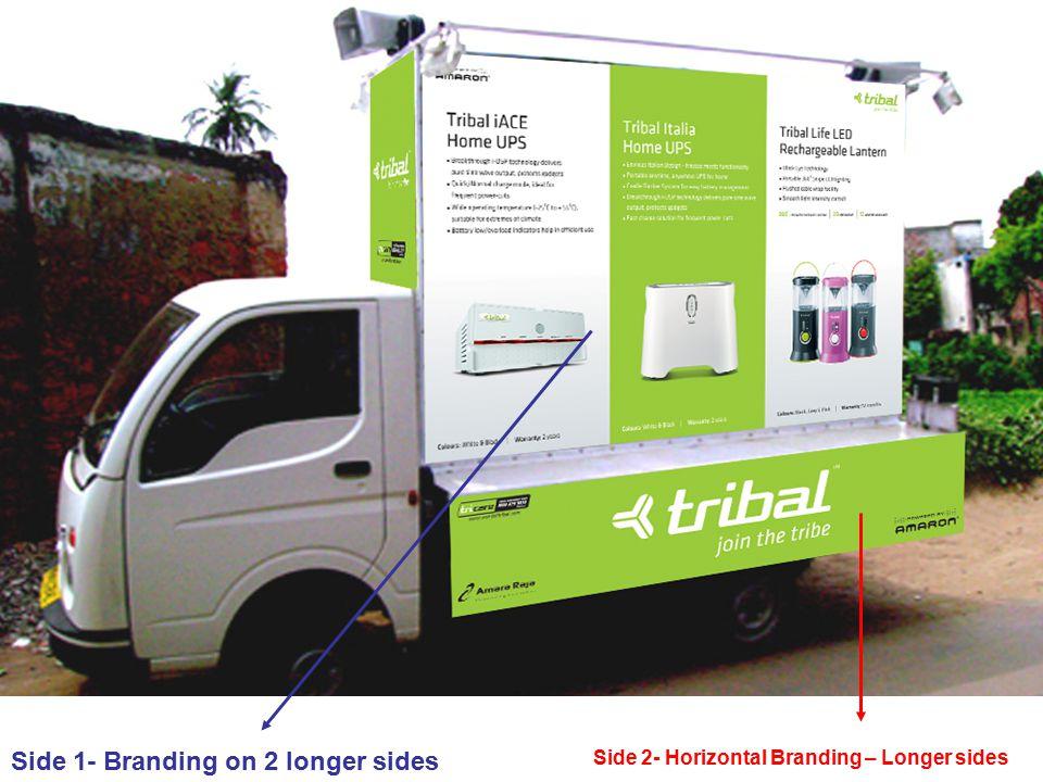 Side 1- Branding on 2 longer sides Side 2- Horizontal Branding – Longer sides