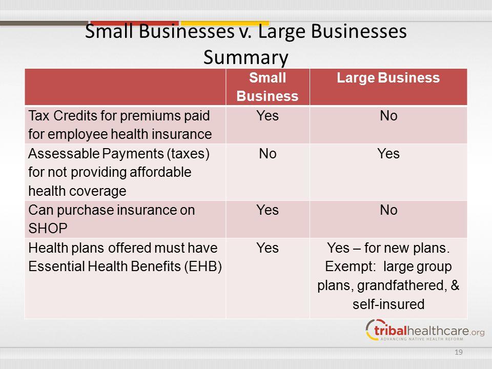 Small Businesses v.