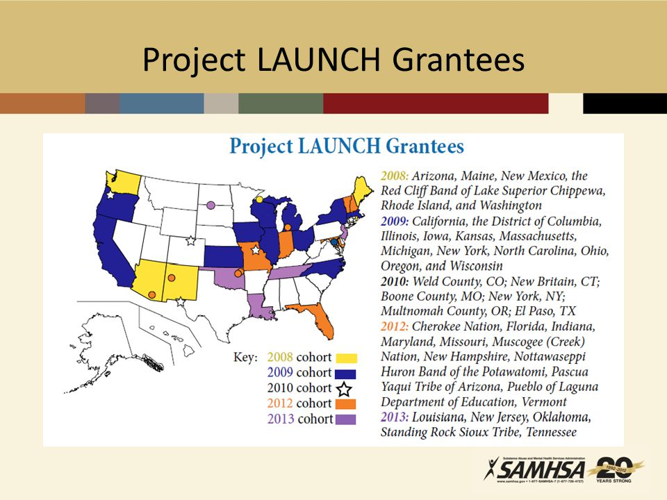 Project LAUNCH Grantees