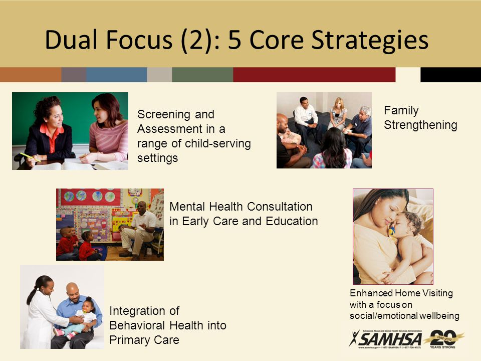 Dual Focus (2): 5 Core Strategies Mental Health Consultation in Early Care and Education Integration of Behavioral Health into Primary Care Family Strengthening Enhanced Home Visiting with a focus on social/emotional wellbeing Screening and Assessment in a range of child-serving settings