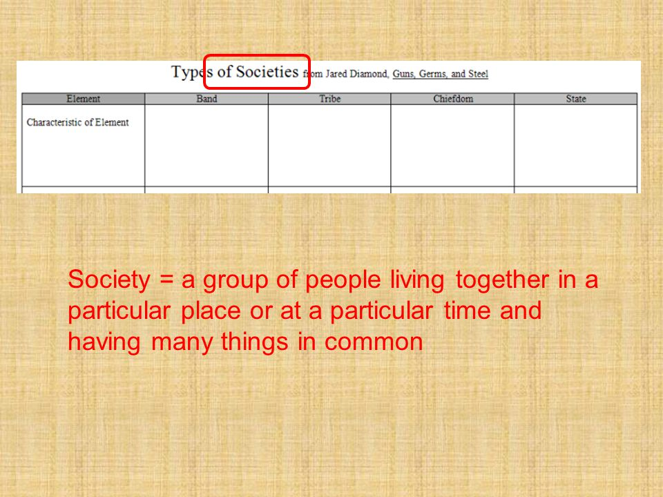 Types of Societies BandTribe ChiefdomState