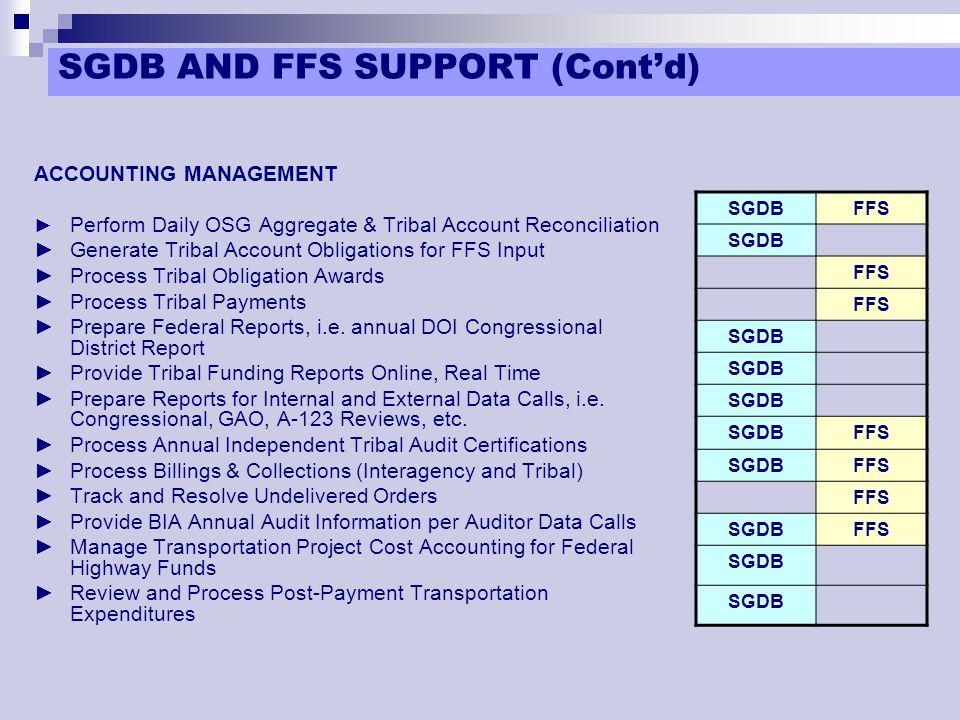 SGDB AND FFS SUPPORT (Cont'd) COMPACT MANAGEMENT ►Record Final Negotiated Amounts by Program for Each Tribal Funding Agreement ►Import Each Tribal Funding Agreement Vs.