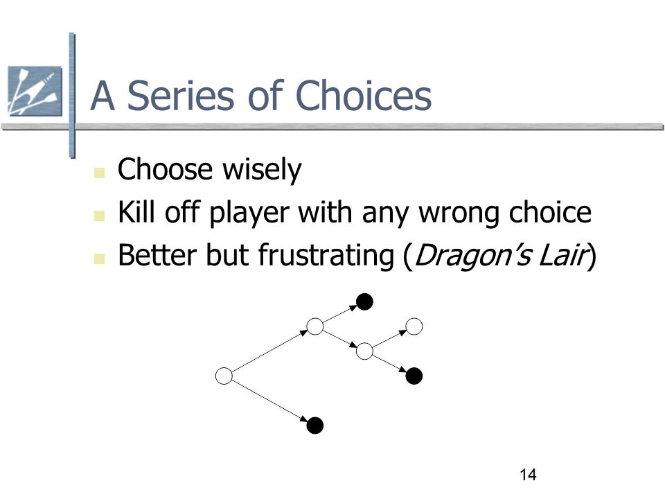 14 A Series of Choices Choose wisely Kill off player with any wrong choice Better but frustrating (Dragon's Lair)