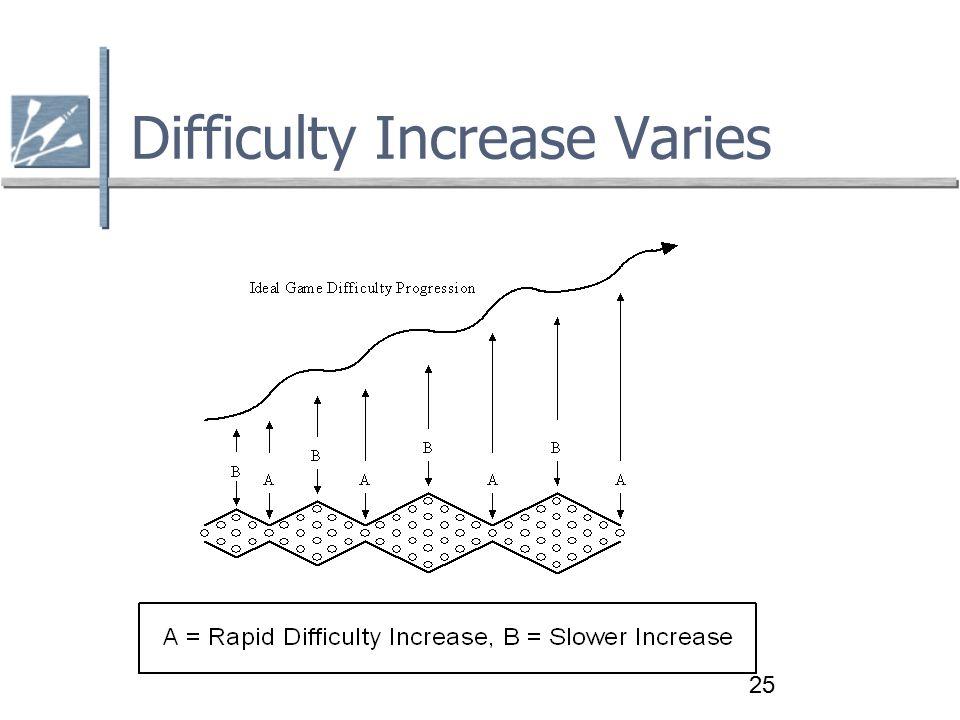 25 Difficulty Increase Varies