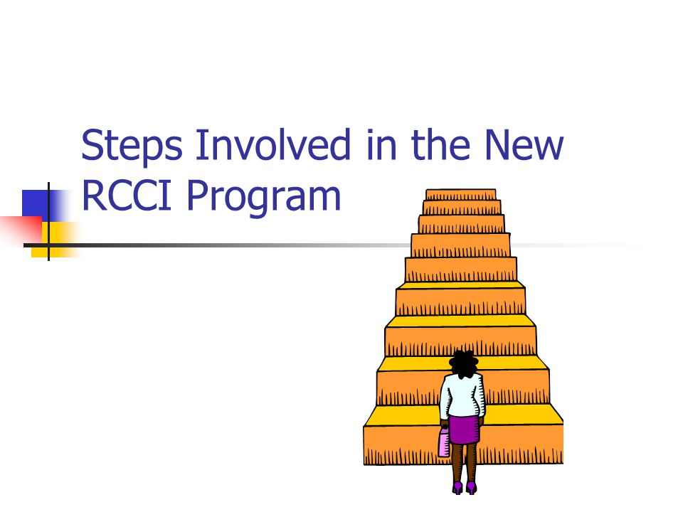 Steps Involved in the New RCCI Program
