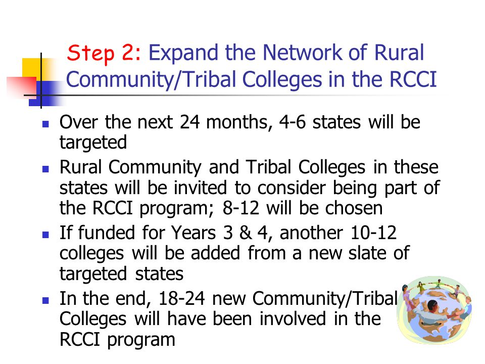 Step 2 : Expand the Network of Rural Community/Tribal Colleges in the RCCI Over the next 24 months, 4-6 states will be targeted Rural Community and Tribal Colleges in these states will be invited to consider being part of the RCCI program; 8-12 will be chosen If funded for Years 3 & 4, another 10-12 colleges will be added from a new slate of targeted states In the end, 18-24 new Community/Tribal Colleges will have been involved in the RCCI program