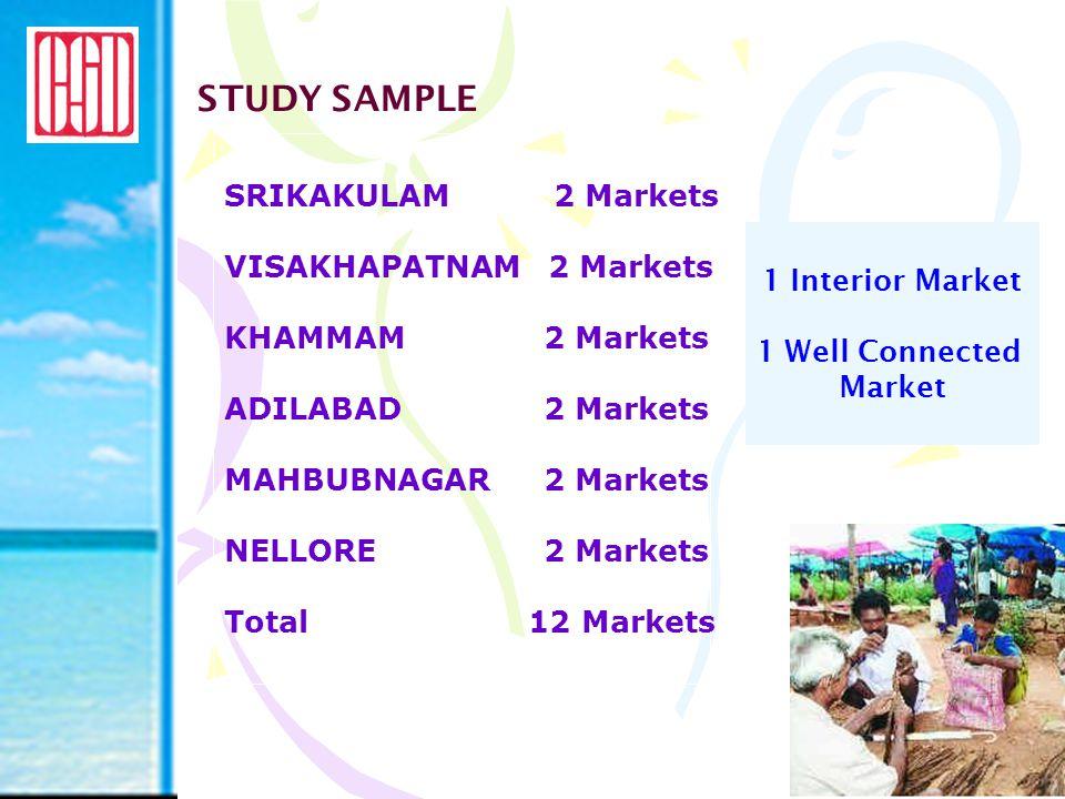 STUDY SAMPLE SRIKAKULAM 2 Markets VISAKHAPATNAM 2 Markets KHAMMAM 2 Markets ADILABAD 2 Markets MAHBUBNAGAR 2 Markets NELLORE 2 Markets Total 12 Markets 1 Interior Market 1 Well Connected Market