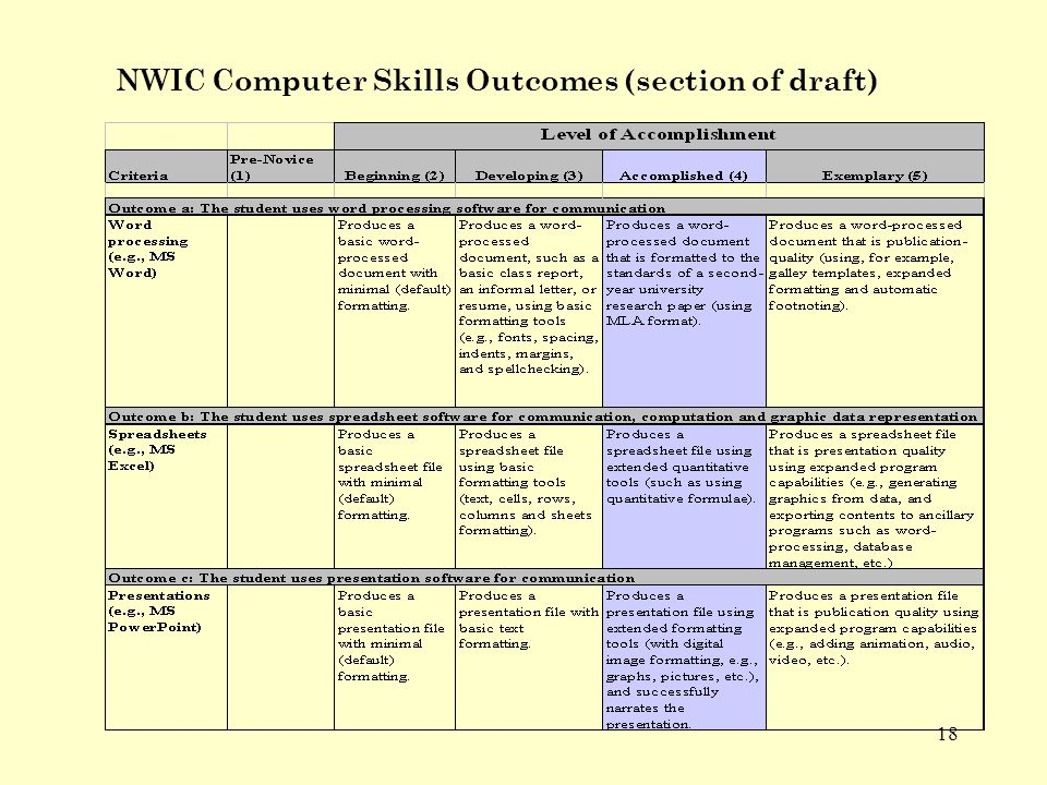 18 NWIC Computer Skills Outcomes (section of draft)