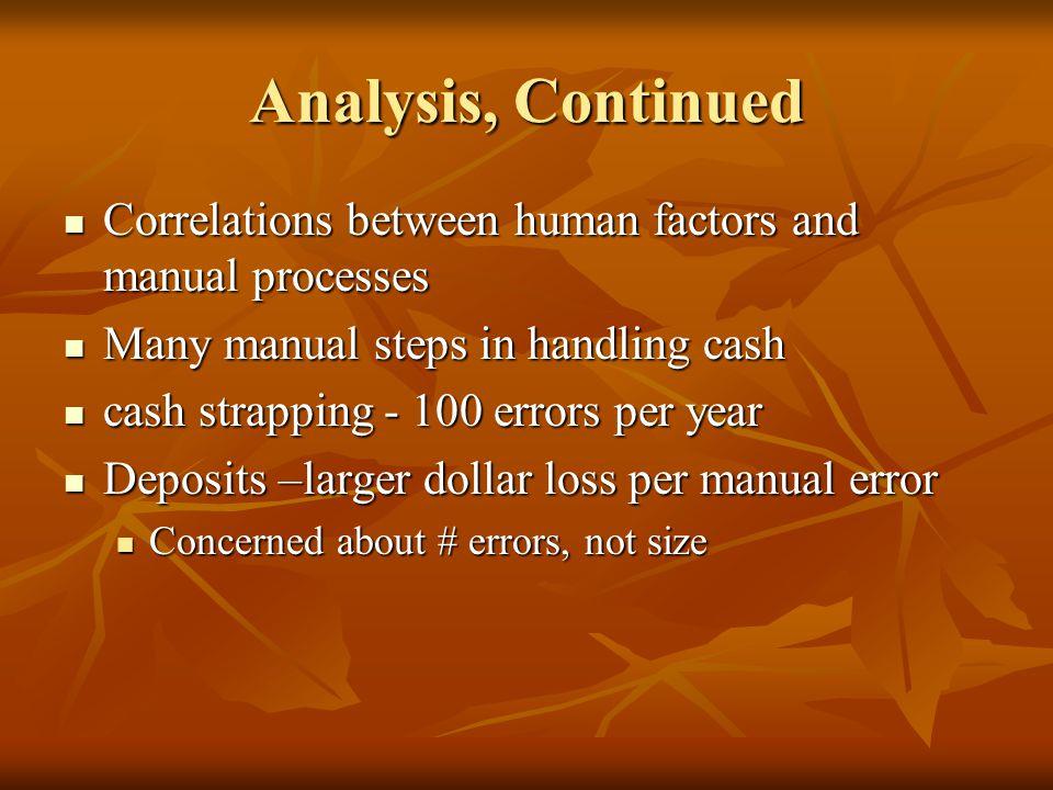 Analysis, Continued Correlations between human factors and manual processes Correlations between human factors and manual processes Many manual steps