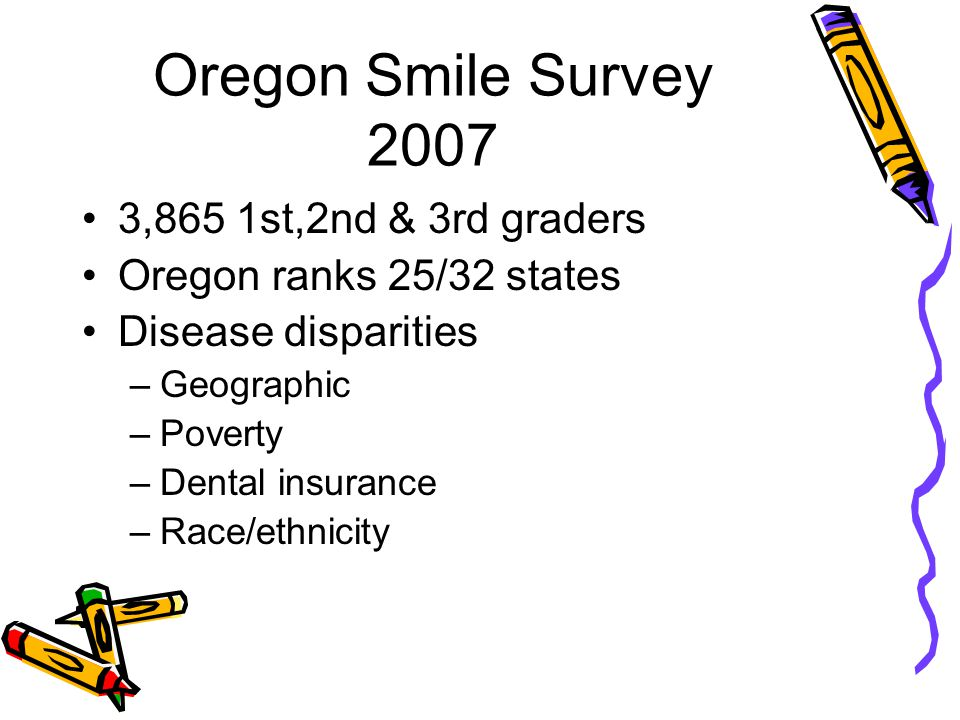 Oregon Smile Survey 2007 3,865 1st,2nd & 3rd graders Oregon ranks 25/32 states Disease disparities –Geographic –Poverty –Dental insurance –Race/ethnicity
