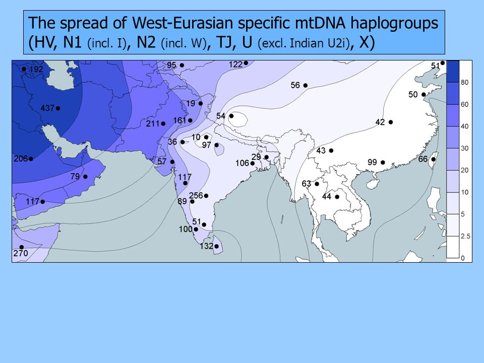 The spread of West-Eurasian specific mtDNA haplogroups (HV, N1 (incl.