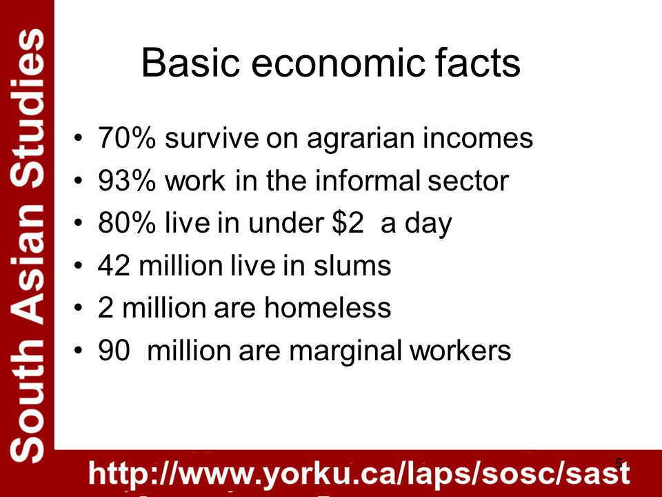 5 Basic economic facts 70% survive on agrarian incomes 93% work in the informal sector 80% live in under $2 a day 42 million live in slums 2 million are homeless 90 million are marginal workers