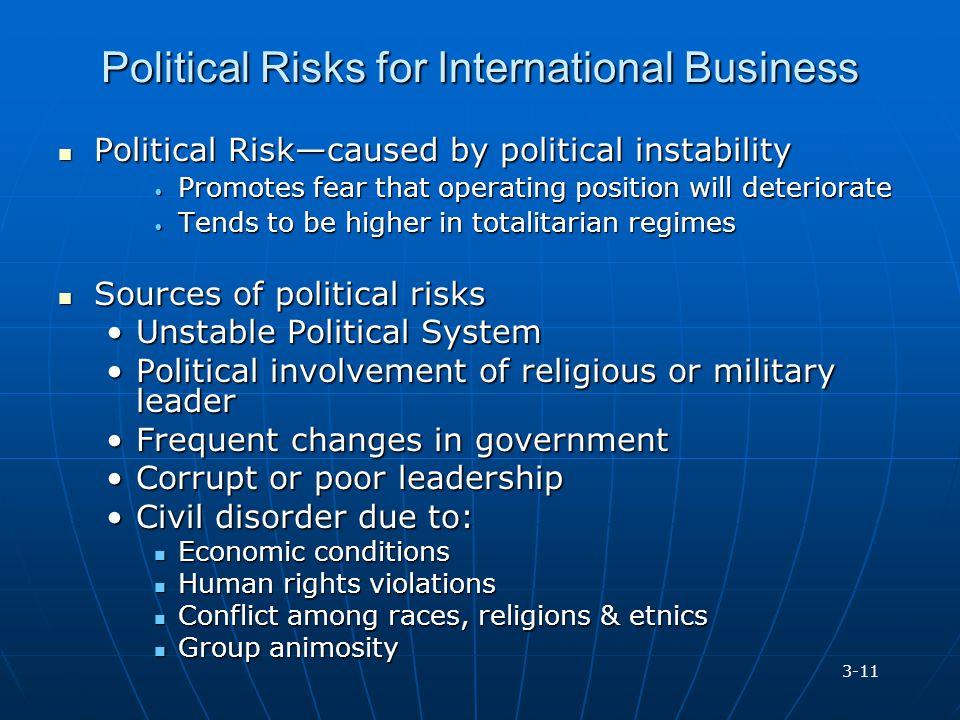 Political Risks for International Business Political Risk—caused by political instability Political Risk—caused by political instability Promotes fear