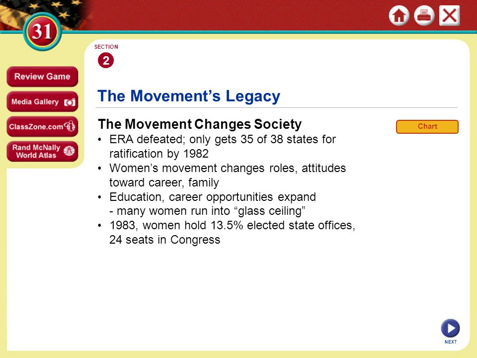 The Movement's Legacy The Movement Changes Society ERA defeated; only gets 35 of 38 states for ratification by 1982 Women's movement changes roles, at