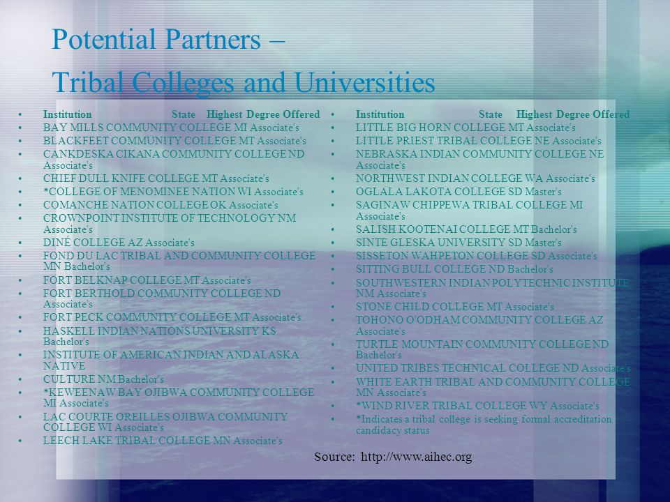Potential Partners – Tribal Colleges and Universities Institution State Highest Degree Offered BAY MILLS COMMUNITY COLLEGE MI Associate's BLACKFEET CO