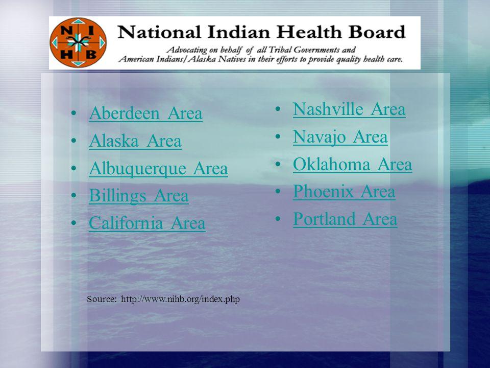 Aberdeen Area Alaska Area Albuquerque Area Billings Area California Area Nashville Area Navajo Area Oklahoma Area Phoenix Area Portland Area Source: http://www.nihb.org/index.php