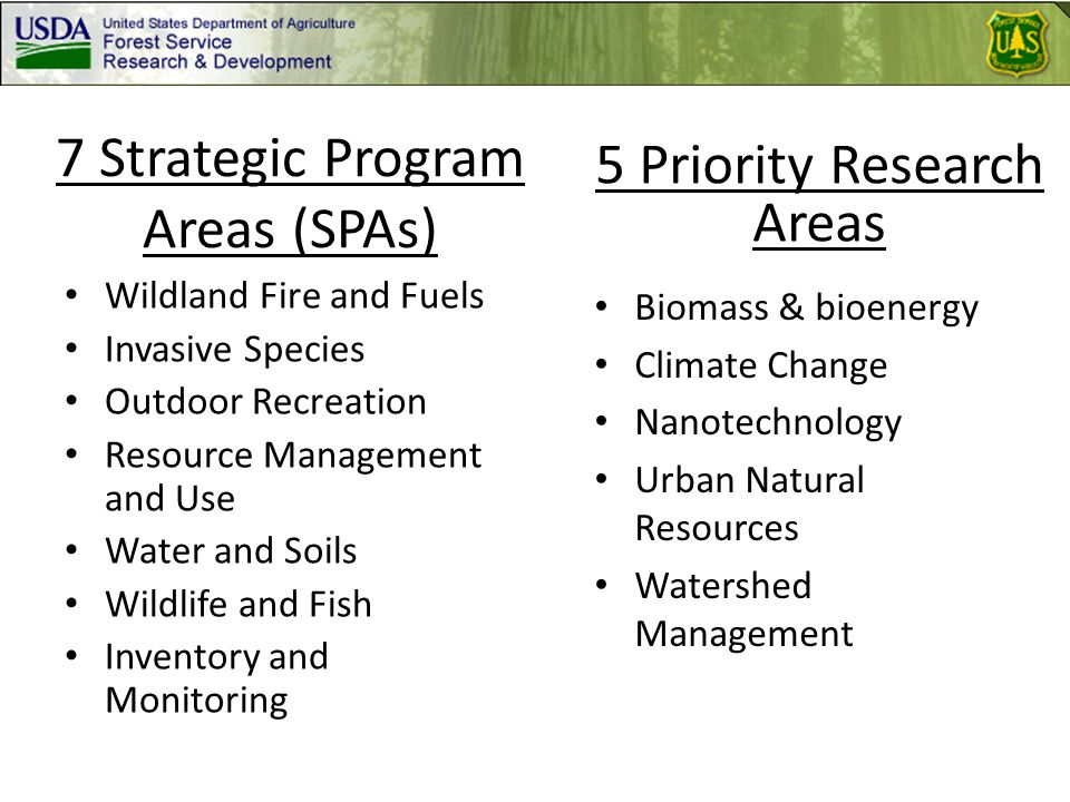R&D National Headquarters Point of Contact: Chris Farley, National Climate Change Specialist, 703- 605-5120, cfarley@fs.fed.uscfarley@fs.fed.us ___[Local]____ Research Station Point of Contact [POC Name], [Title], [Phone], XXXX@fs.fed.usXXXX@fs.fed.us Contacts to Engage with FS R&D