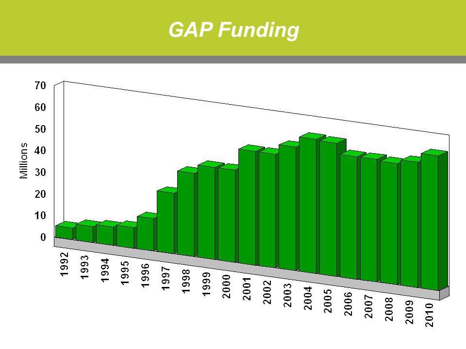 GAP Funding