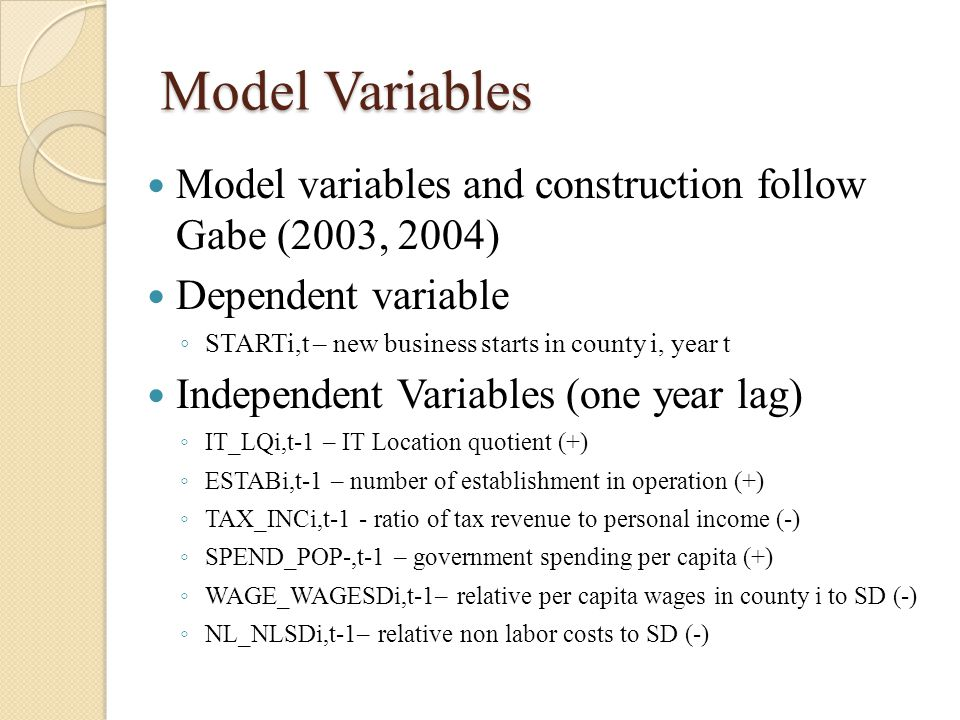 Model Variables Model variables and construction follow Gabe (2003, 2004) Dependent variable ◦ STARTi,t – new business starts in county i, year t Inde