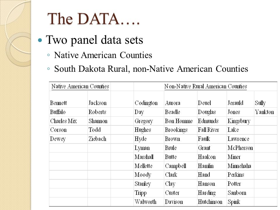 The DATA…. Two panel data sets ◦ Native American Counties ◦ South Dakota Rural, non-Native American Counties