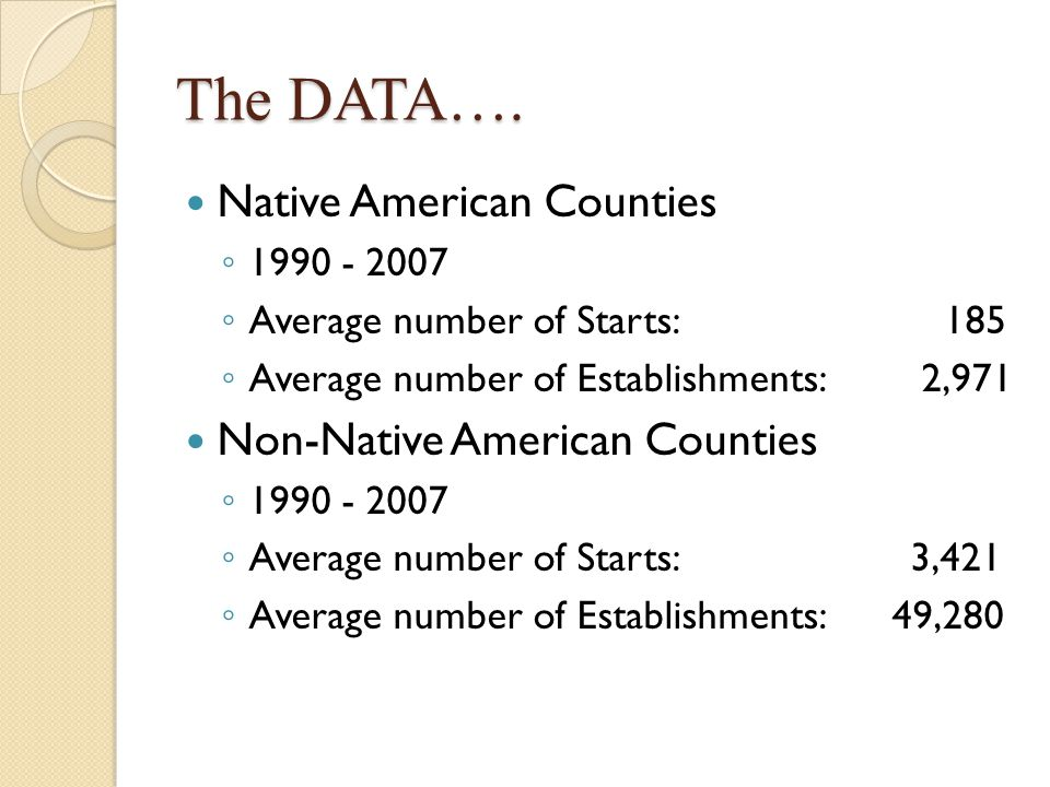The DATA…. Native American Counties ◦ 1990 - 2007 ◦ Average number of Starts: 185 ◦ Average number of Establishments: 2,971 Non-Native American Counti