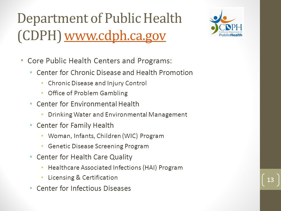 Department of Public Health (CDPH) www.cdph.ca.govwww.cdph.ca.gov Core Public Health Centers and Programs: Center for Chronic Disease and Health Promo